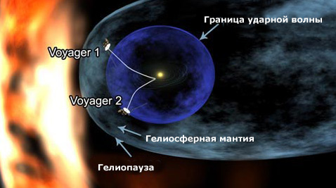 Voyager3